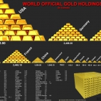 world.gold