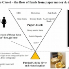 flow.of.funds