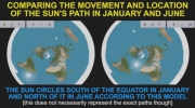 How the Midnight Sun Works on Flat Earth (Płaska Ziemia)